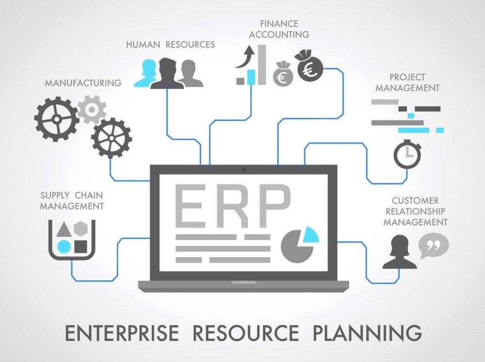 Solution ERP connectée aux outils Microsoft
